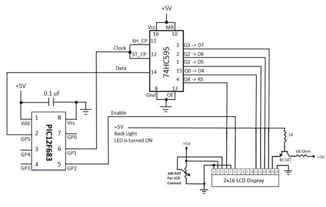К параллельным выходным линиям регистра сдвига подключен ЖК индикатор: выводы данных D4-D7 и вывод RS...