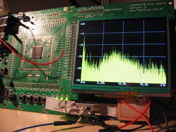 Audio spectrum analyzer on PIC32