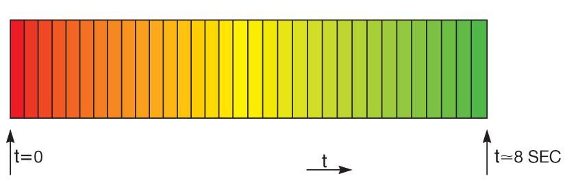 Светодиод плавно меняет цвет от красного до зеленого