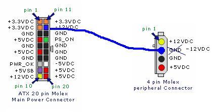 ATX_molex_wiring