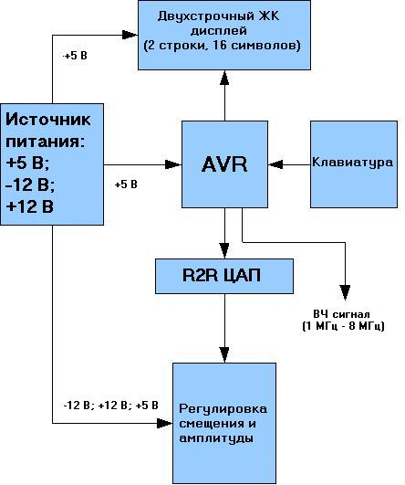 Душевые кабины монтаж схема в новосибирске.  Схема подключения генератора газель до реле регулятора.