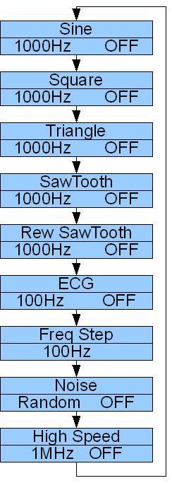 DDS генератор на Atmega16: вид меню на ЖК дисплее