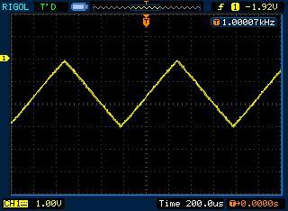 DDS генератор на Atmega16: сигнал треугольной формы