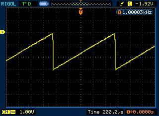 DDS генератор на Atmega16: сигнал пилообразной формы