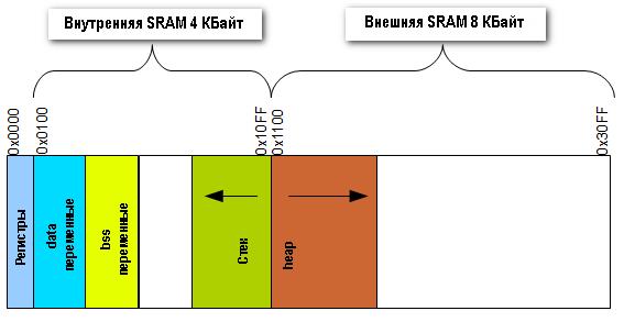 Спидометр волга схема проводки.