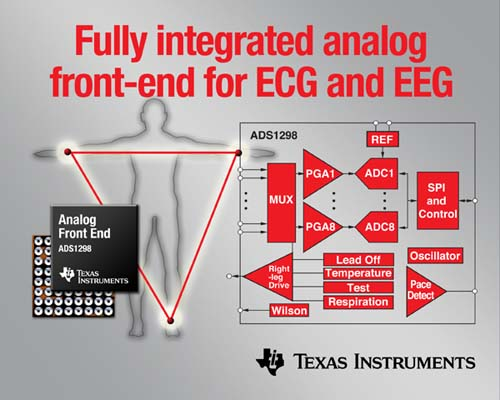 analog front end of ecg Low power, five electrode electrocardiogram (ecg) analog front end data sheet adas1000/adas1000-1/adas1000-2 rev a document feedback information furnished by analog devices is believed to be accurate and reliable.
