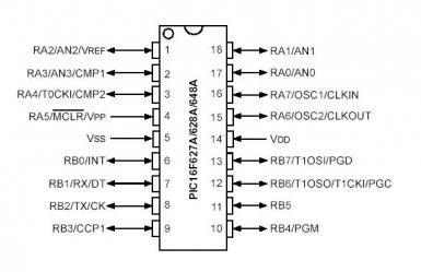 Расположение и назначение выводов микроконтроллера PIC16F628A