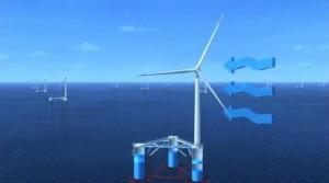 Плавучая ветроая электростанция