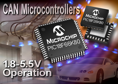 Microchip: PIC18F66K80 family