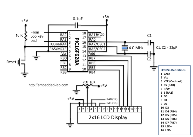 keypad are connected to the PIC16F628A microcontroller