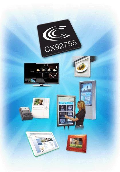 Conexant Systems - CX92755