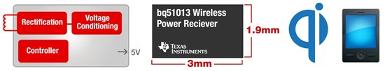 Texas Instruments: bq51013
