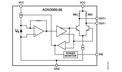 photodiode amplifier circuit low noise amplifier circuit