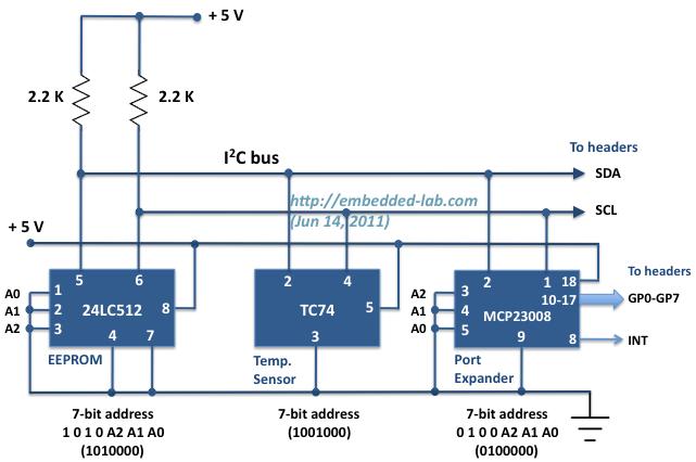 Подключение периферийных устройств по шине I2C