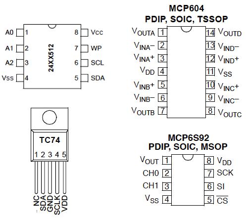Расположение выводов микросхем 24ХХ512, MCP604, TC74, MCP6S92