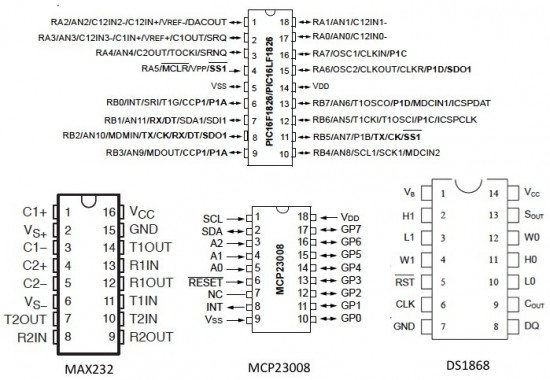 Расположение выводов микросхем: PIC16F1847/27, MCP23008, MAX232, DS1868