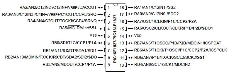 Pin diagram of PIC16F1827