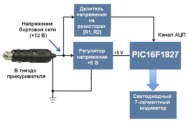 Блок-схема устройства мониторинга напряжения бортовой сети автомобиля.