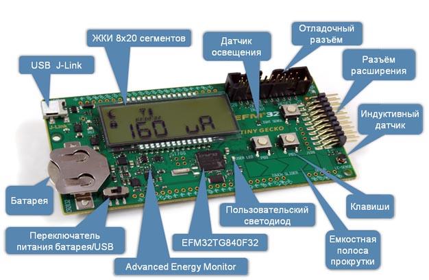 Energy Micro - EFM32-TG-STK3300