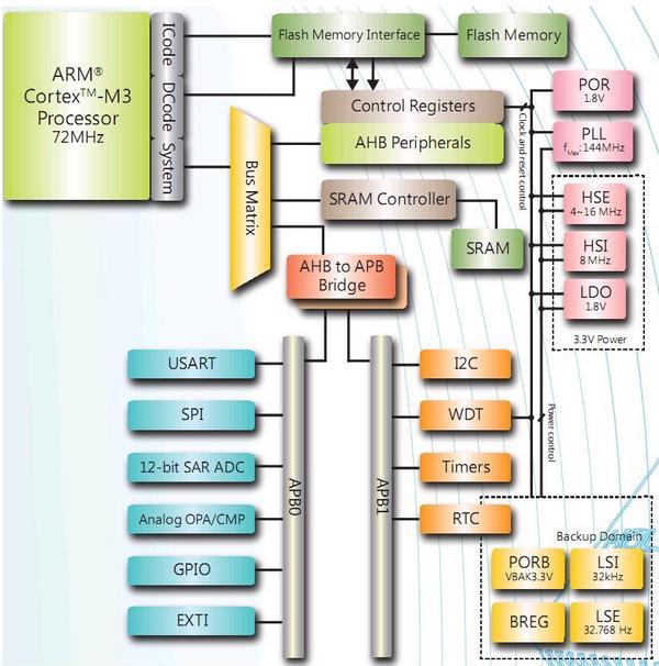схема блока защиты для ламп на микроконтроллере - Исскуство схемотехники.