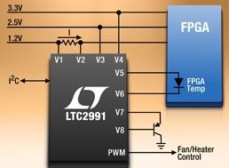 Linear Technology - LTC2991