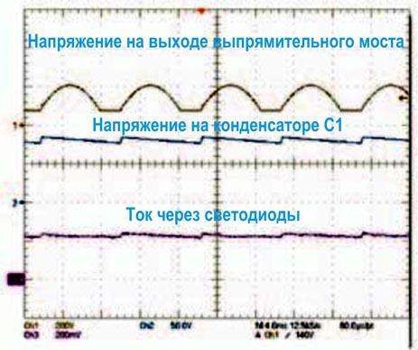 Когда напряжение с выпрямительного моста поднимается выше уровня 80 В, схема чоппера ограничивает напряжение для...