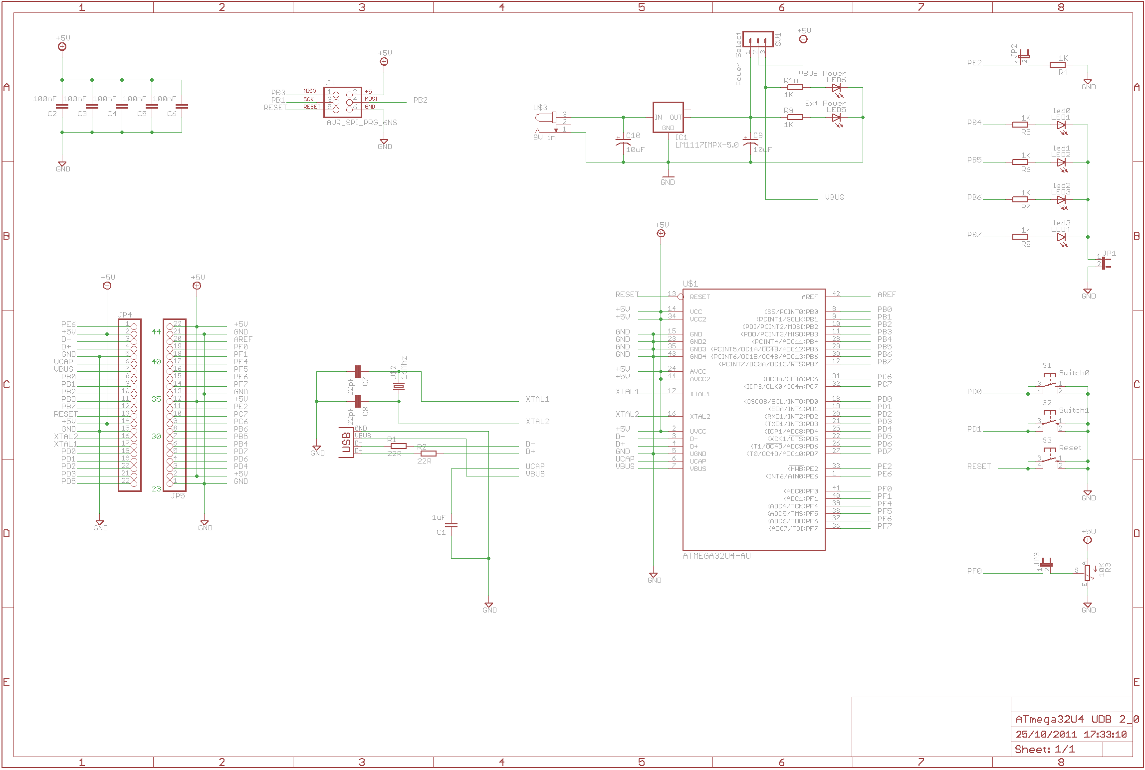 AVR ATmega32U4 USB Development Board Schematic Diagram