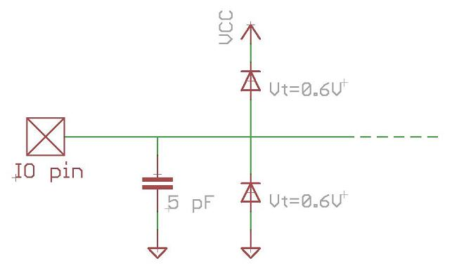 PIC12F683 IO ping diagram