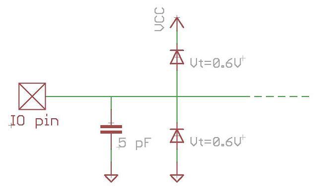 Внутреннее строение порта ввода/вывода микроконтроллера PIC