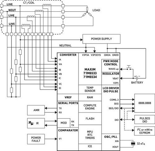 Блок-схема 3-фазного счетчика электроэнергии на базе 71M6533/71M6534.