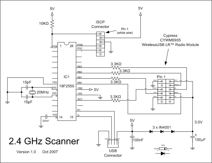 ism wiring diagram twitcane