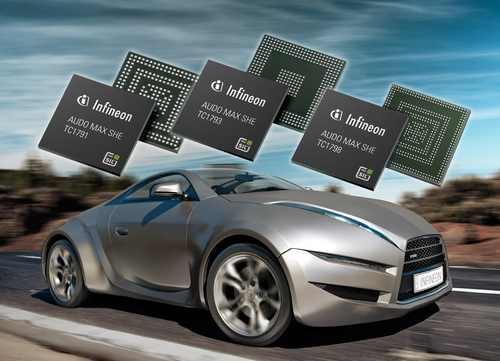 Infineon: микроконтроллеры AUDO MAX SHE
