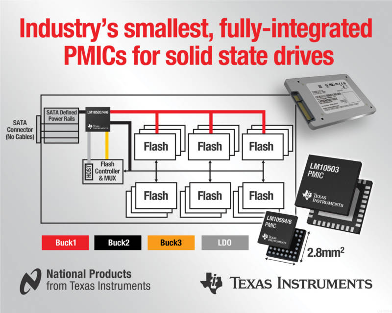 Texas Instruments - PMIC