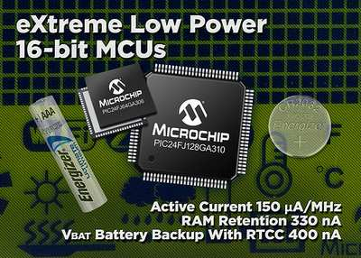 Microchip Expands XLP PIC MCU Portfolio with Industry's Lowest Active Current for 16-bit MCUs & New Low-Power Sleep Modes