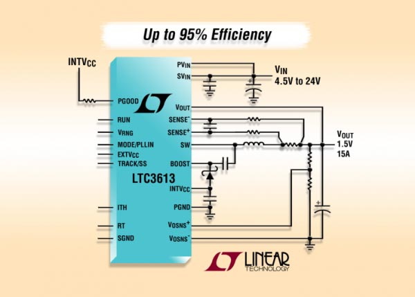 Linear Technology - LTC3613