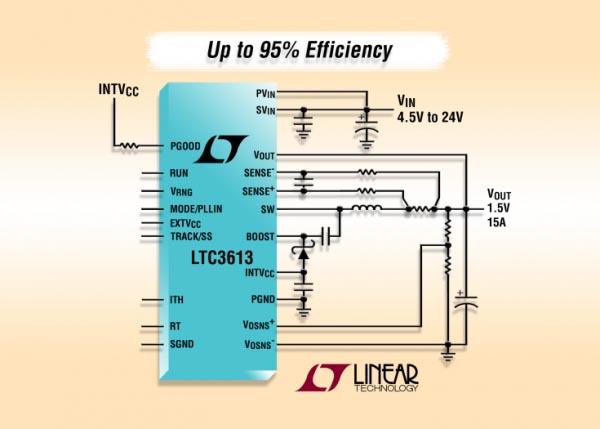 Linear Technology - LTC3613