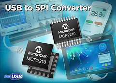 Microchip Technology Inc. announced the HID-class MCP2210 USB to SPI protocol converter