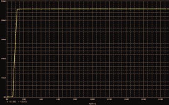 Источник постоянного тока, работающий в широком диапазоне входных напряжений