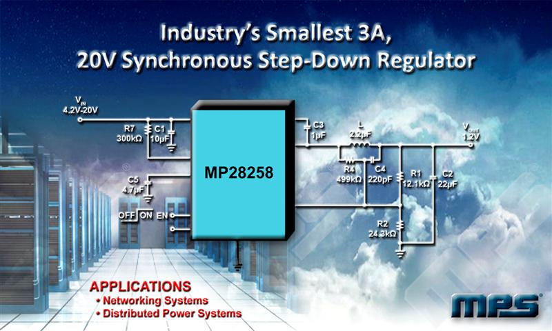 Monolithic Power Systems - MP28258