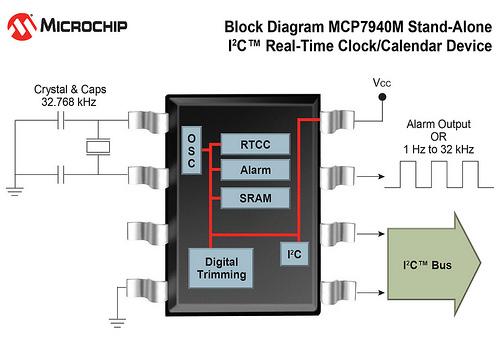 Блок-схема часов реального времени MCP7940M