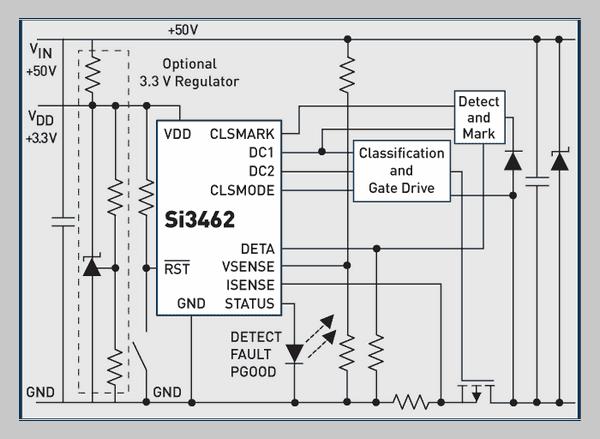 Блок-схема контроллера PoE