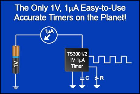 Touchstone Semiconductor - TS3001, TS3002