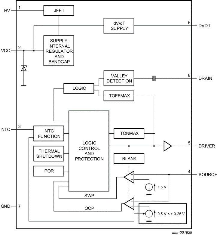 Блок-схема драйвера SSL2109