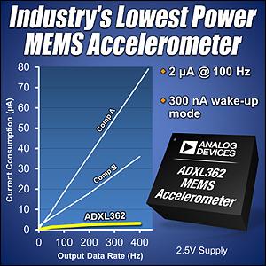 Analog Devices: ADXL362 MEMS Accelerometer