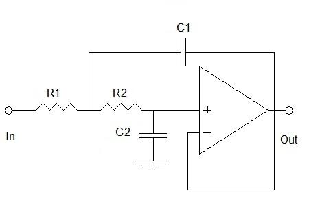 Optional filter stage - Butterworth (Sallen – Key) low pass filter