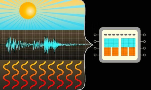 MIT - чип комбинированного преобразования энергии