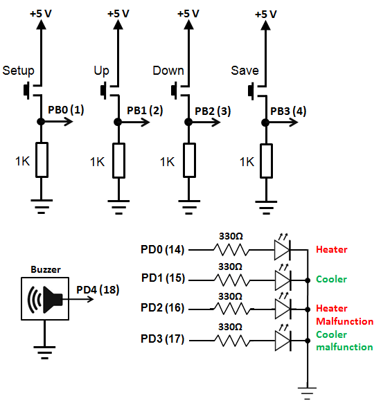 Intelligent temperature monitoring and control system using AVR microcontroller: Schematic