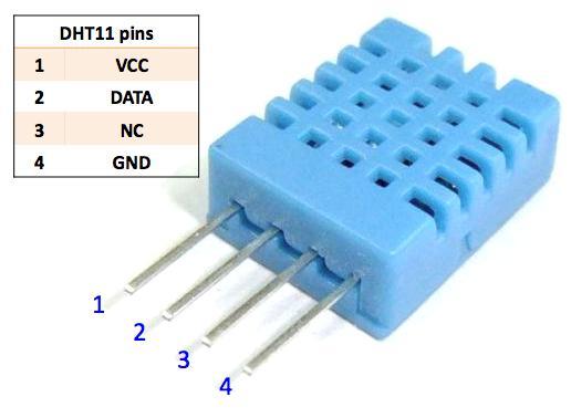 Сенсор DHT11: расположение и назначение выводов