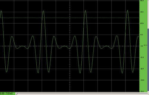 Front End Turns PC Sound Card into High-Speed Sampling Oscilloscope