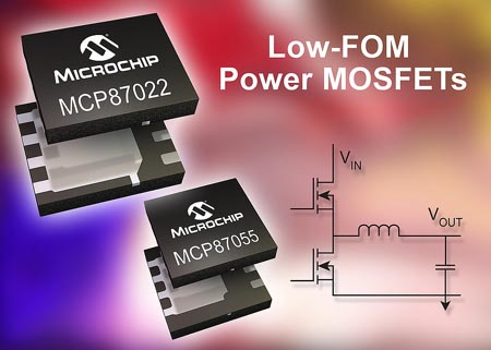 Microchip Technology - MCP87022, MCP87050, MCP87055